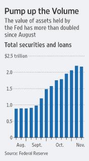 8 - Fed Assets - Nov 24 2008