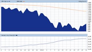 4-S&P 500 Index