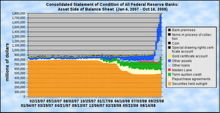50-Consolidated_Statement_of_Condition_of_all_Federal_Reserve_Banks-ASSETS