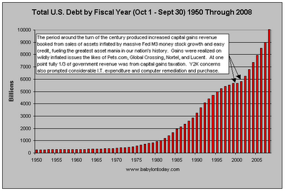 2-U.S. National Debt