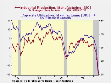 10-U.S. Manufacturing