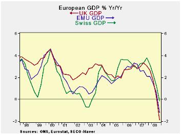 14-European GDP