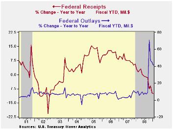 17-US Deficit