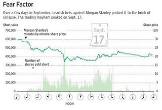 1-Morgan Stanley - Fear Factor