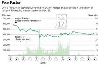 1-Morgan Stanley - Fear Factor