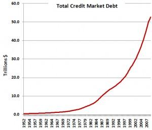 4-total_credit_market_debt