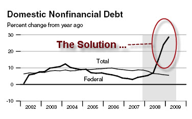 2-Domestic_NonFinancial_Debt