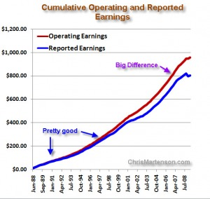 15-cumulative_operating_vs_reported_earnings