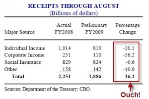 4-government_receipts