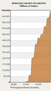 2-mbs_purchases_by_the_fed
