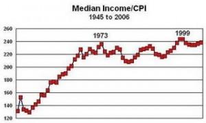 16-medianincomeadjustedforinflation