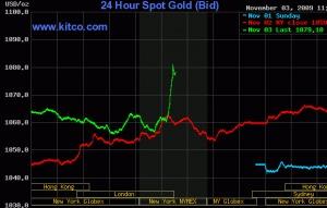 26-dec_gold_20_spike