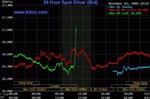 26-dec_silver_60_spike