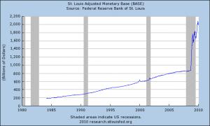 4-federalreserve-monetarybase