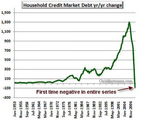 5-householdcreditmarketdebt