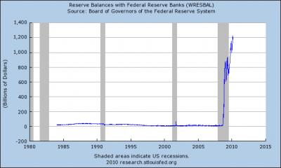 1-reservebalanceswithfederalreservebanks