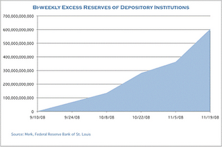 5 - Banking System Excess Reserves