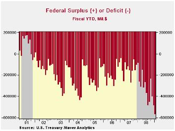 16-Federal Deficit 2