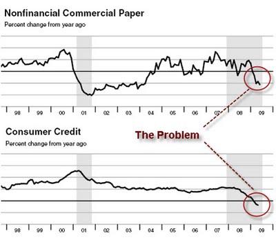 1-nonfinancial_commercial_paper