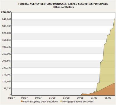 11-Federal_Agency_Debt