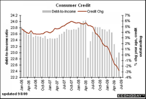 1-consumercredit