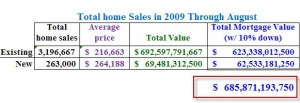 1-total_value_of_existing_mortgages