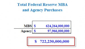 3-fedres_mbs_and_agency_purchases