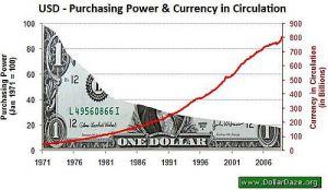17-usdpurchasingpower