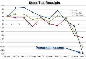 2-state_taxes