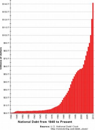 US_National_Debt_Chart_3