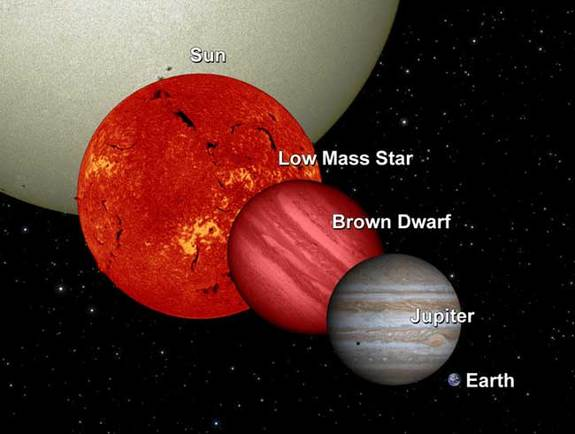 1 - 091209-brown-dwarf-02